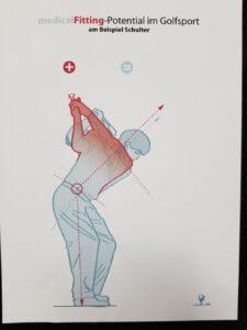 Golftherapie
